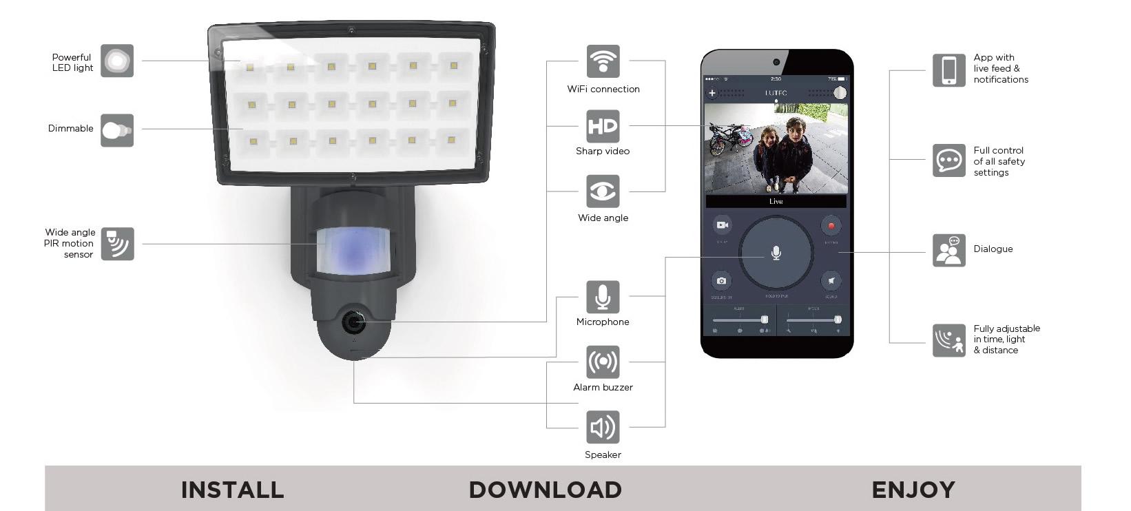 Lutec Peri Security Camera & External PIR Light
