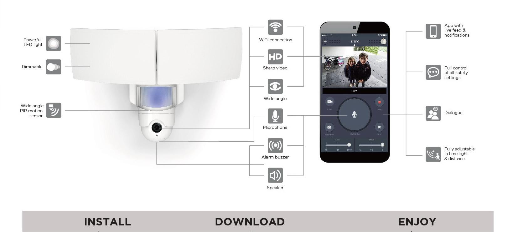 Lutec Libra Security Camera & External PIR Light