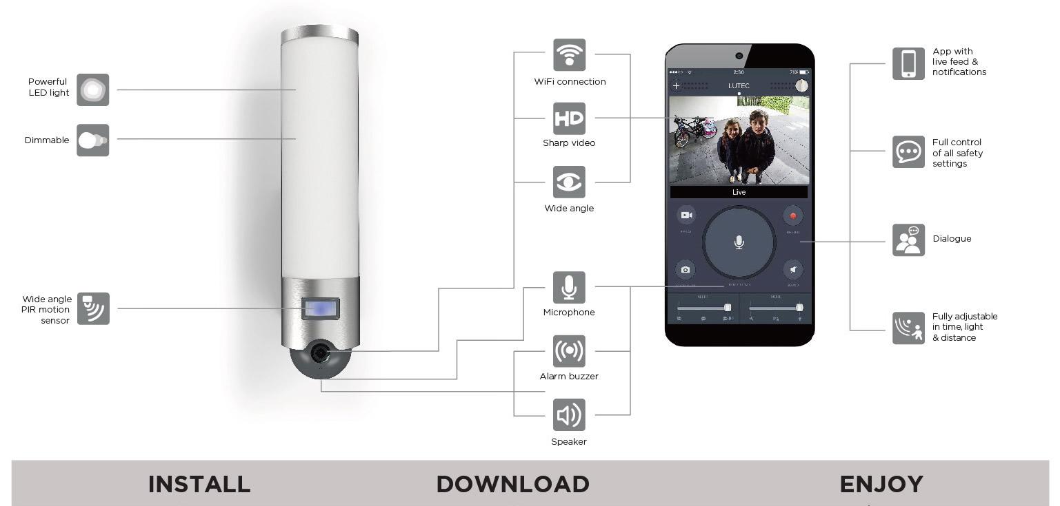 Lutec Elara Security Camera & External PIR Light
